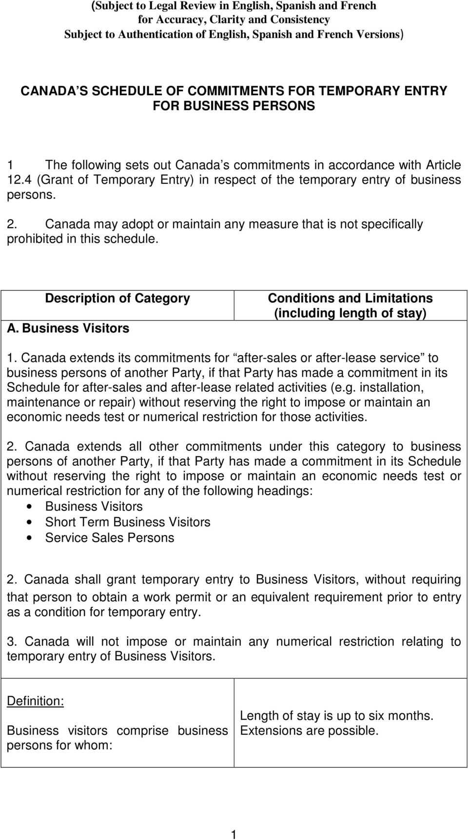 Description of Category A. Business Visitors Conditions and Limitations (including length of stay) 1.