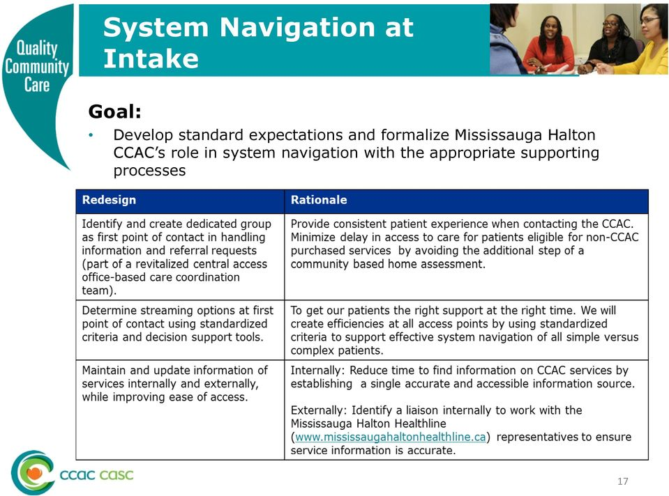 Mississauga Halton CCAC s role in system
