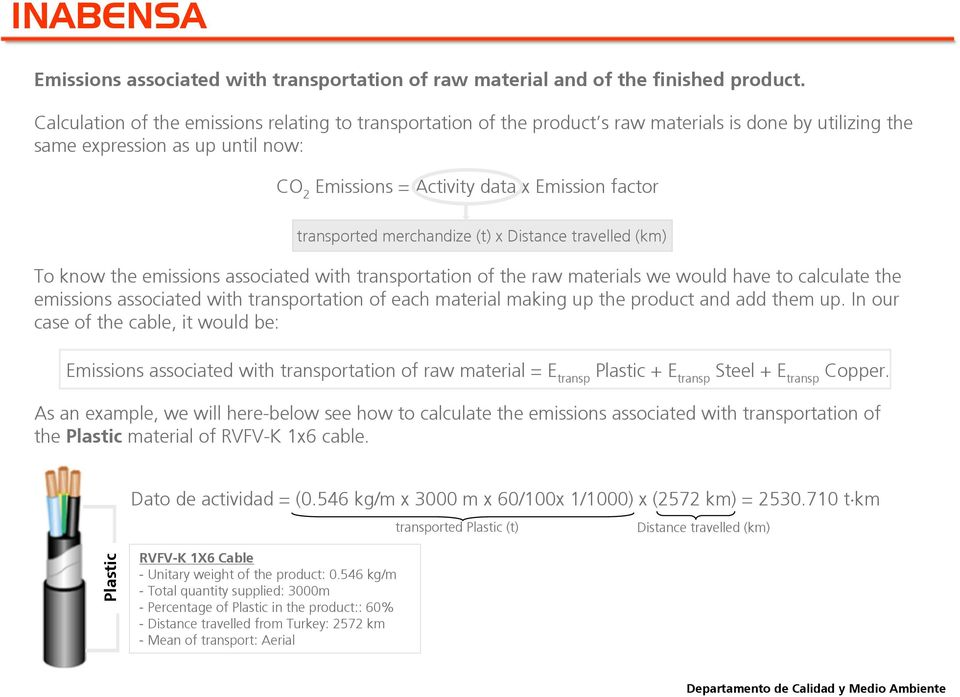 transported merchandize (t) x Distance travelled (km) To know the emissions associated with transportation of the raw materials we would have to calculate the emissions associated with transportation