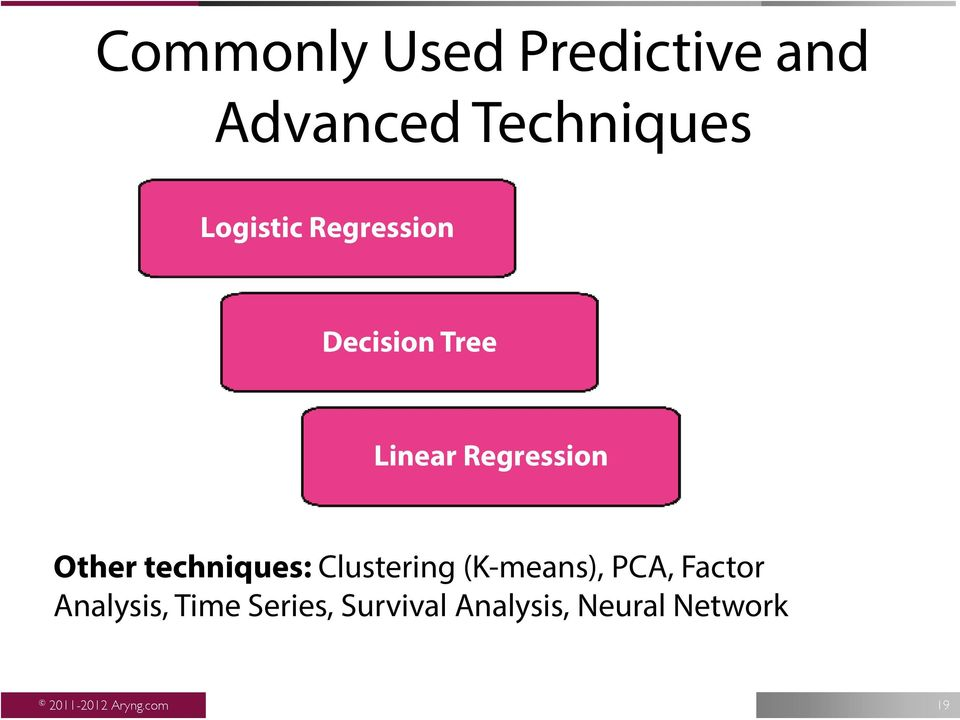 Clustering (K-means), PCA, Factor Analysis, Time Series,