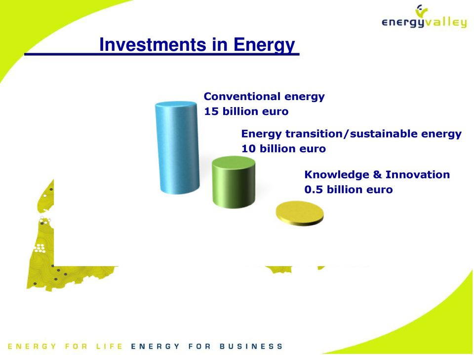 transition/sustainable energy 10