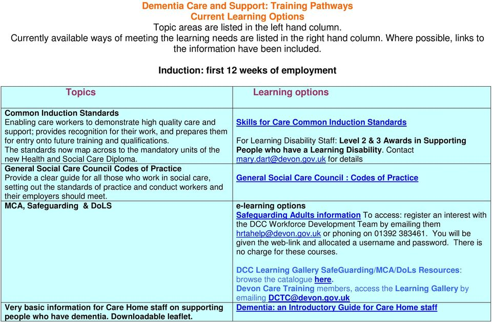 Induction: first 12 weeks of employment Topics Common Induction Standards Enabling care workers to demonstrate high quality care and support; provides recognition for their work, and prepares them