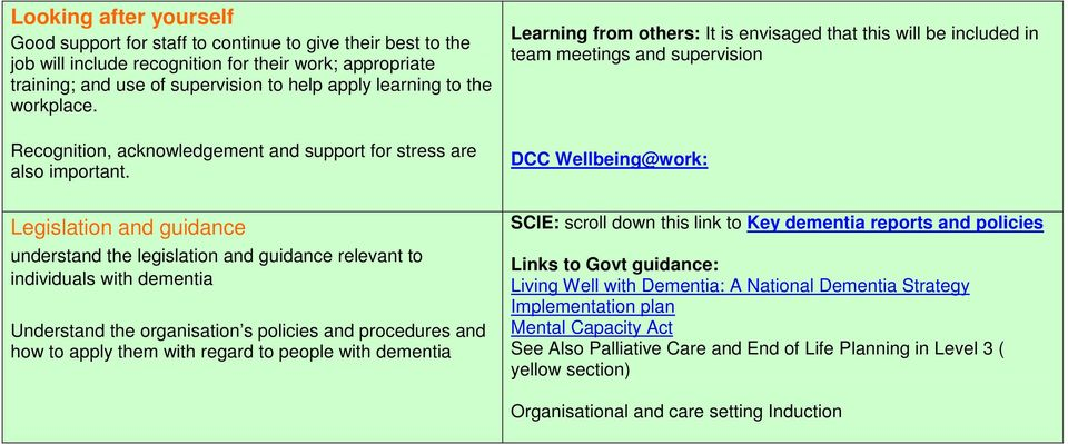 Learning from others: It is envisaged that this will be included in team meetings and supervision DCC Wellbeing@work: Legislation and guidance understand the legislation and guidance relevant to