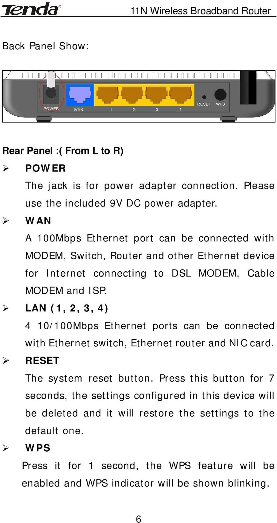 LAN (1, 2, 3, 4) 4 10/100Mbps Ethernet ports can be connected with Ethernet switch, Ethernet router and NIC card. RESET The system reset button.