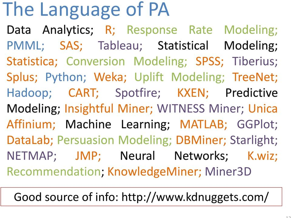 Insightful Miner; WITNESS Miner; Unica Affinium; i Machine Learning; MATLAB; ALA GGPlot; DataLab; Persuasion Modeling; DBMiner;