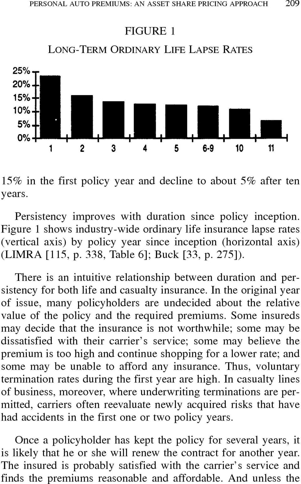 Figure 1 shows industry-wide ordinary life insurance lapse rates (vertical axis) by policy year since inception (horizontal axis) (LIMRA [115, p. 338, Table 6]; Buck [33, p. 275]).