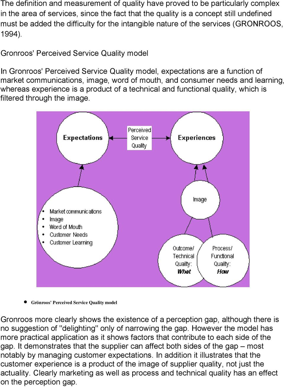 Gronroos' Perceived Service Quality model In Gronroos' Perceived Service Quality model, expectations are a function of market communications, image, word of mouth, and consumer needs and learning,