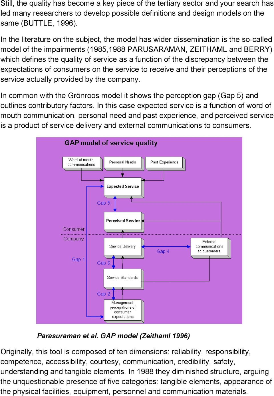 function of the discrepancy between the expectations of consumers on the service to receive and their perceptions of the service actually provided by the company.