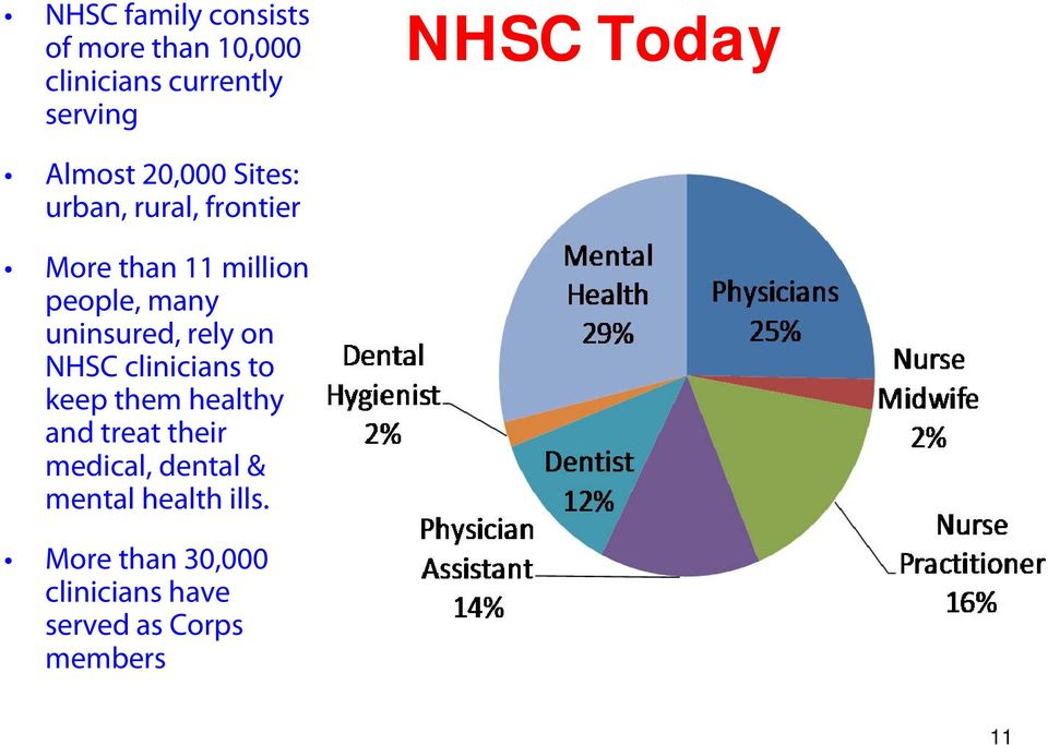 uninsured, rely on NHSC clinicians to keep them healthy and treat their medical,