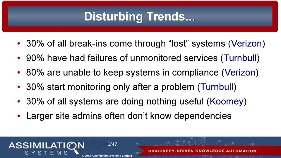 unmonitored services (Turnbull) 80% are unable to keep systems in compliance (Verizon)