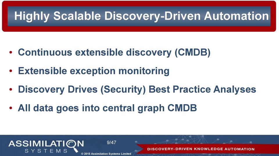 exception monitoring Discovery Drives (Security)