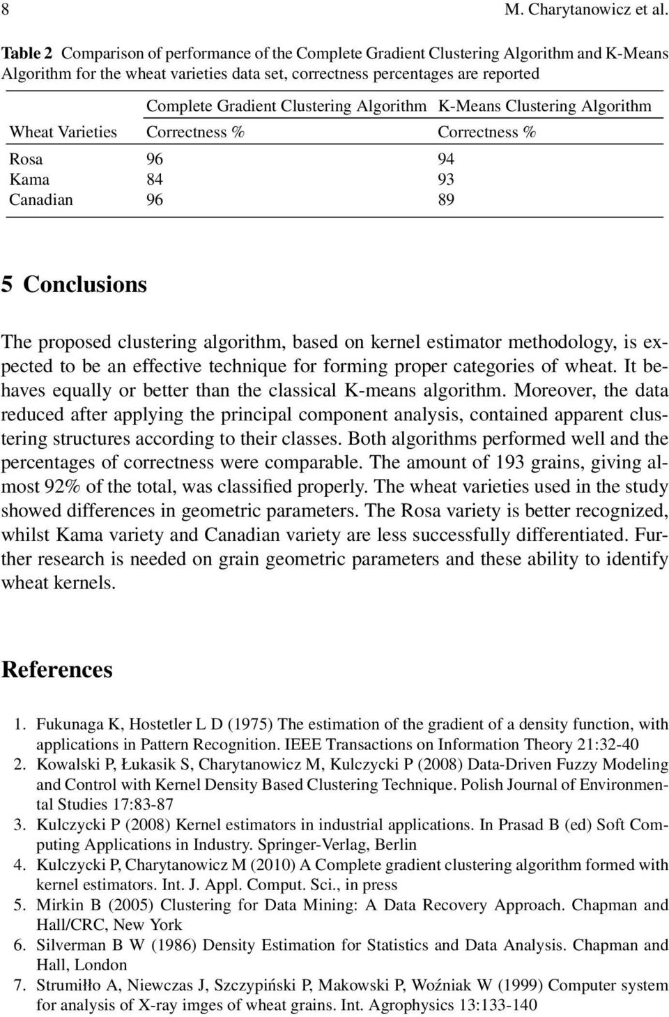 Clustering Algorithm K-Means Clustering Algorithm Wheat Varieties Correctness % Correctness % Rosa 96 94 Kama 84 93 Canadian 96 89 5 Conclusions The proposed clustering algorithm, based on kernel