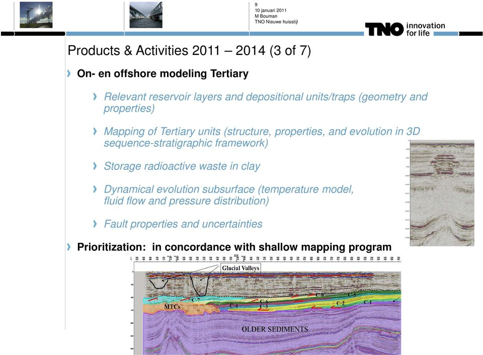 sequence-stratigraphic framework) Storage radioactive waste in clay Dynamical evolution subsurface (temperature model,