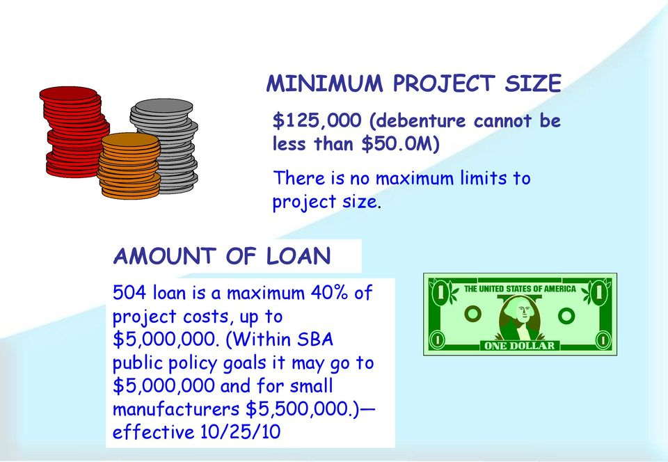 AMOUNT OF LOAN 504 loan is a maximum 40% of project costs, up to $5,000,000.