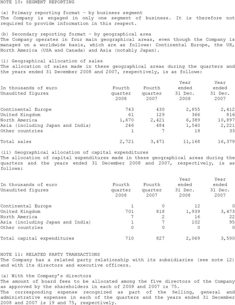 Europe, the UK, North America (USA and Canada) and Asia (notably Japan).