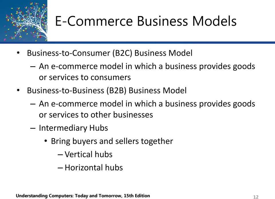 model in which a business provides goods or services to other businesses Intermediary Hubs Bring buyers