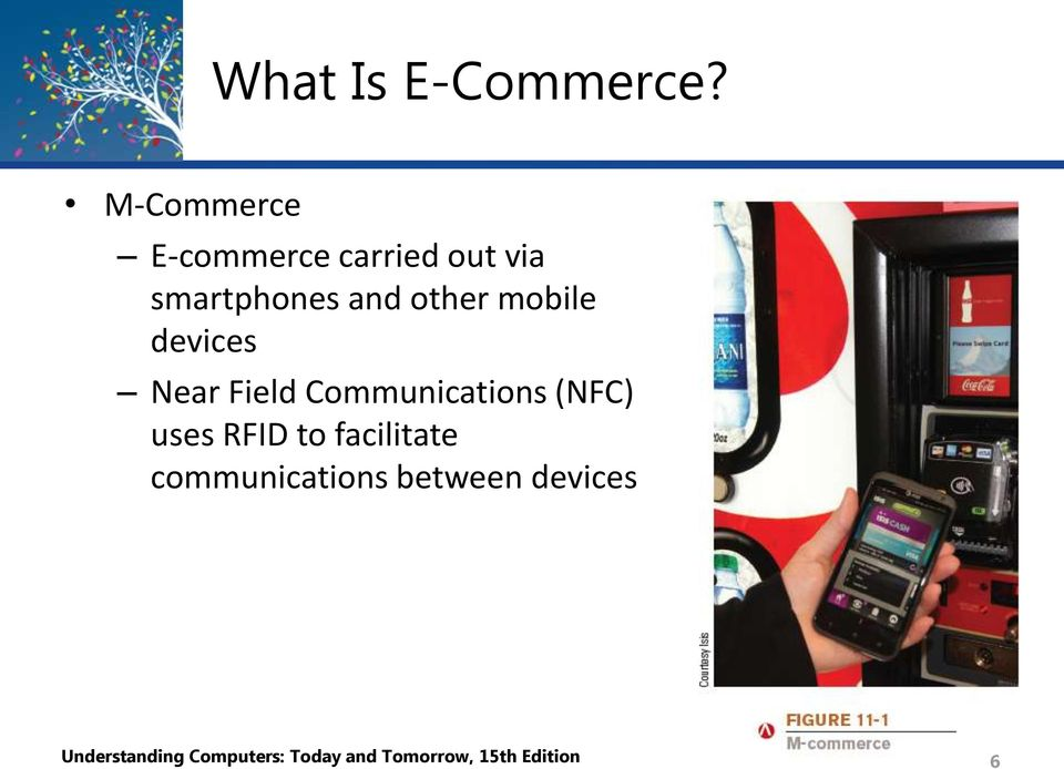 mobile devices Near Field Communications (NFC) uses RFID to