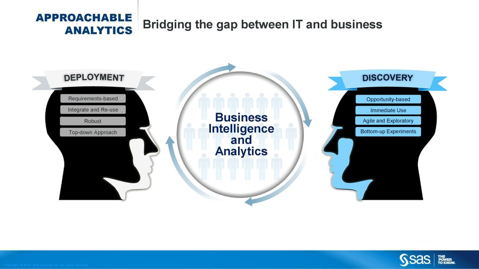 Top-down Approach Business Intelligence and Analytics