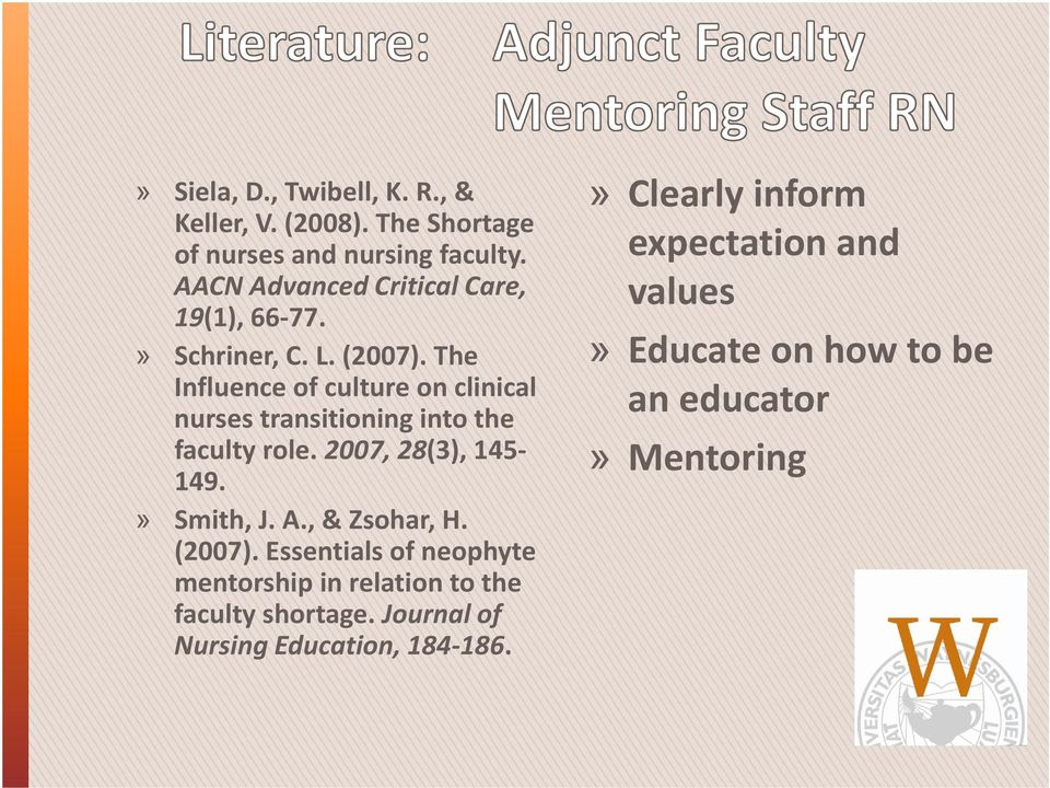 The Influence of culture on clinical nurses transitioning into the faculty role. 2007, 28(3), 145 149.» Smith, J. A.