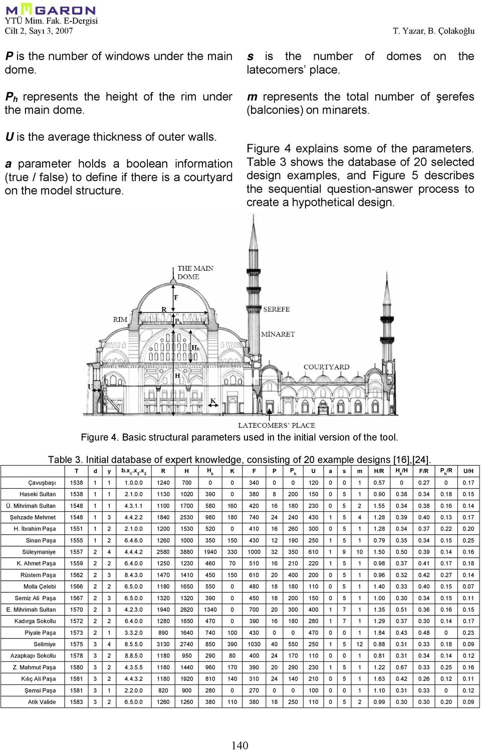 m represents the total number of şerefes (balconies) on minarets. Figure 4 explains some of the parameters.