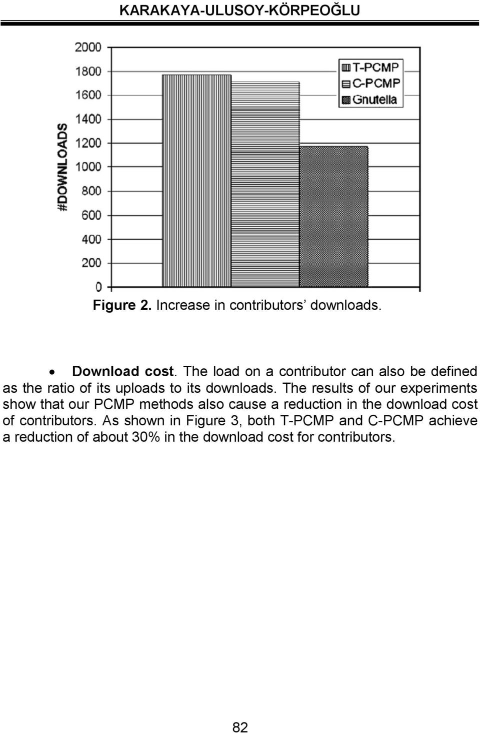 The results of our experiments show that our PCMP methods also cause a reduction in the download