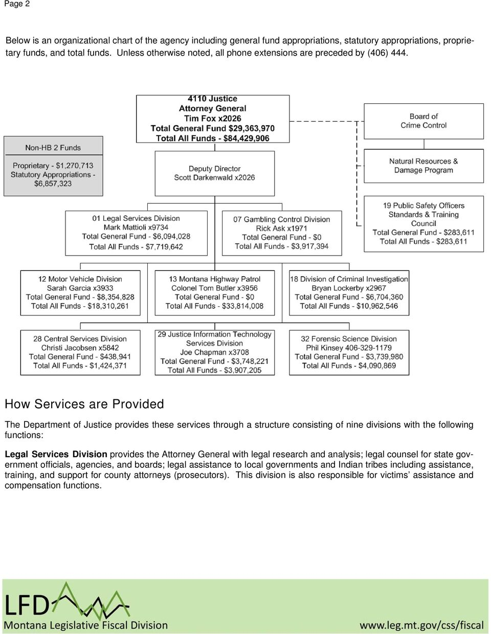 How Services are Provided The Department of Justice provides these services through a structure consisting of nine divisions with the following functions: Legal Services Division provides