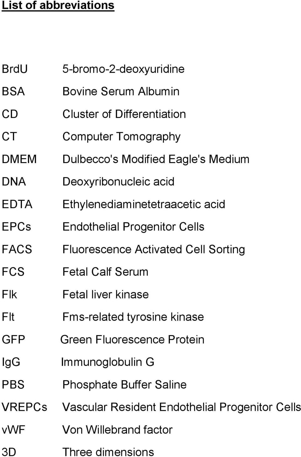 acid Endothelial Progenitor Cells Fluorescence Activated Cell Sorting Fetal Calf Serum Fetal liver kinase Fms-related tyrosine kinase Green