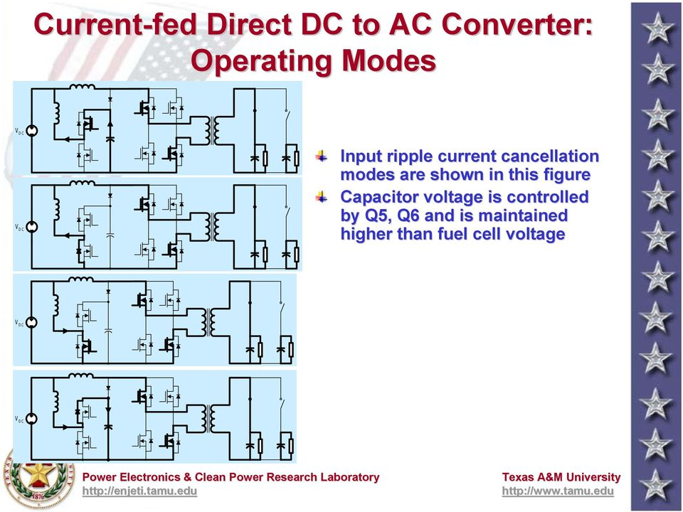shown in this figure Capacitor voltage is controlled