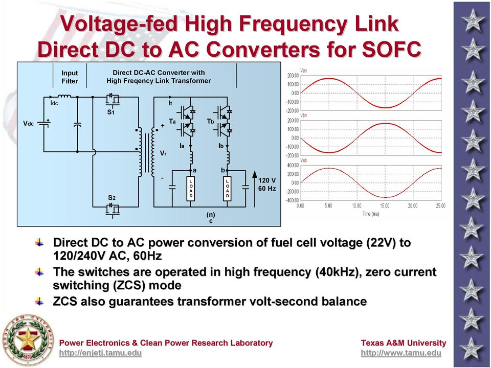 Direct DC to AC power conversion of fuel cell voltage (22V) to 120/240V AC, 60Hz The switches are operated