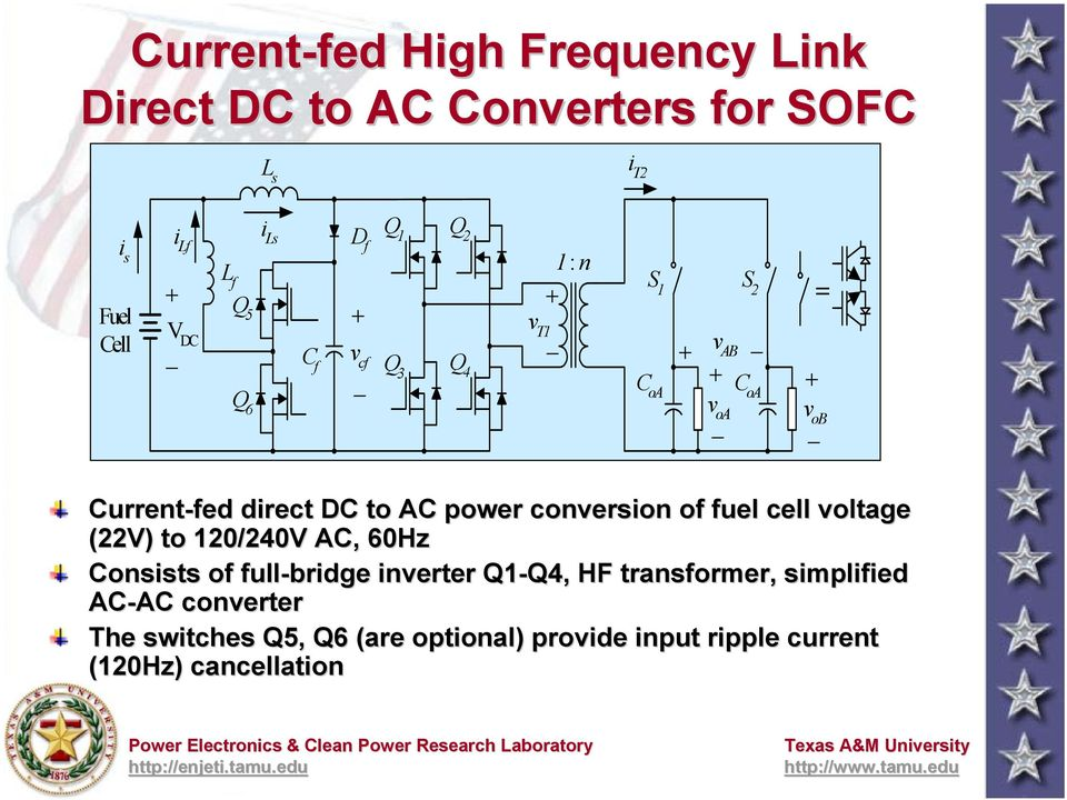 conversion of fuel cell voltage (22V) to 120/240V AC, 60Hz Consists of full-bridge inverter Q1-Q4, Q4, HF