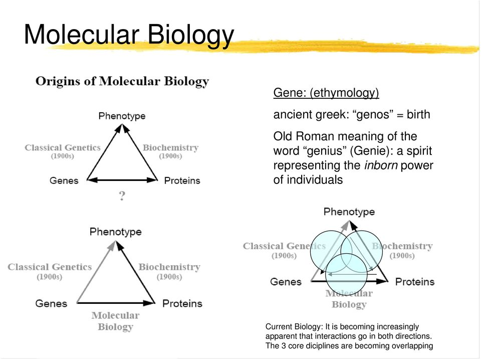 of individuals Current Biology: It is becoming increasingly apparent that
