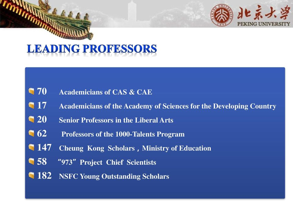 Professors of the 1000-Talents Program 147 Cheung Kong Scholars,Ministry