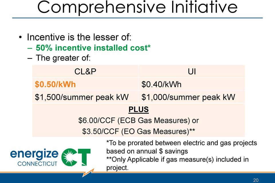 00/CCF (ECB Gas Measures) or $3.