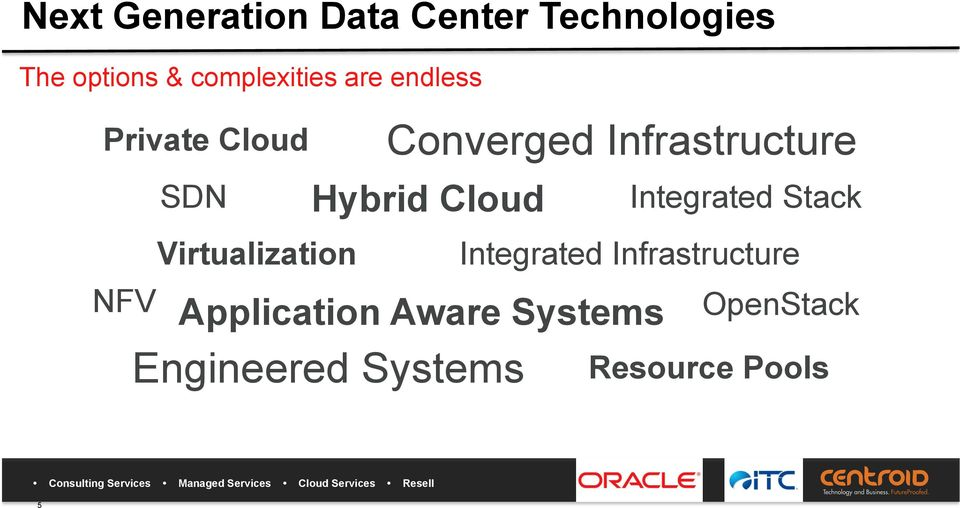Cloud Integrated Stack Virtualization Integrated Infrastructure