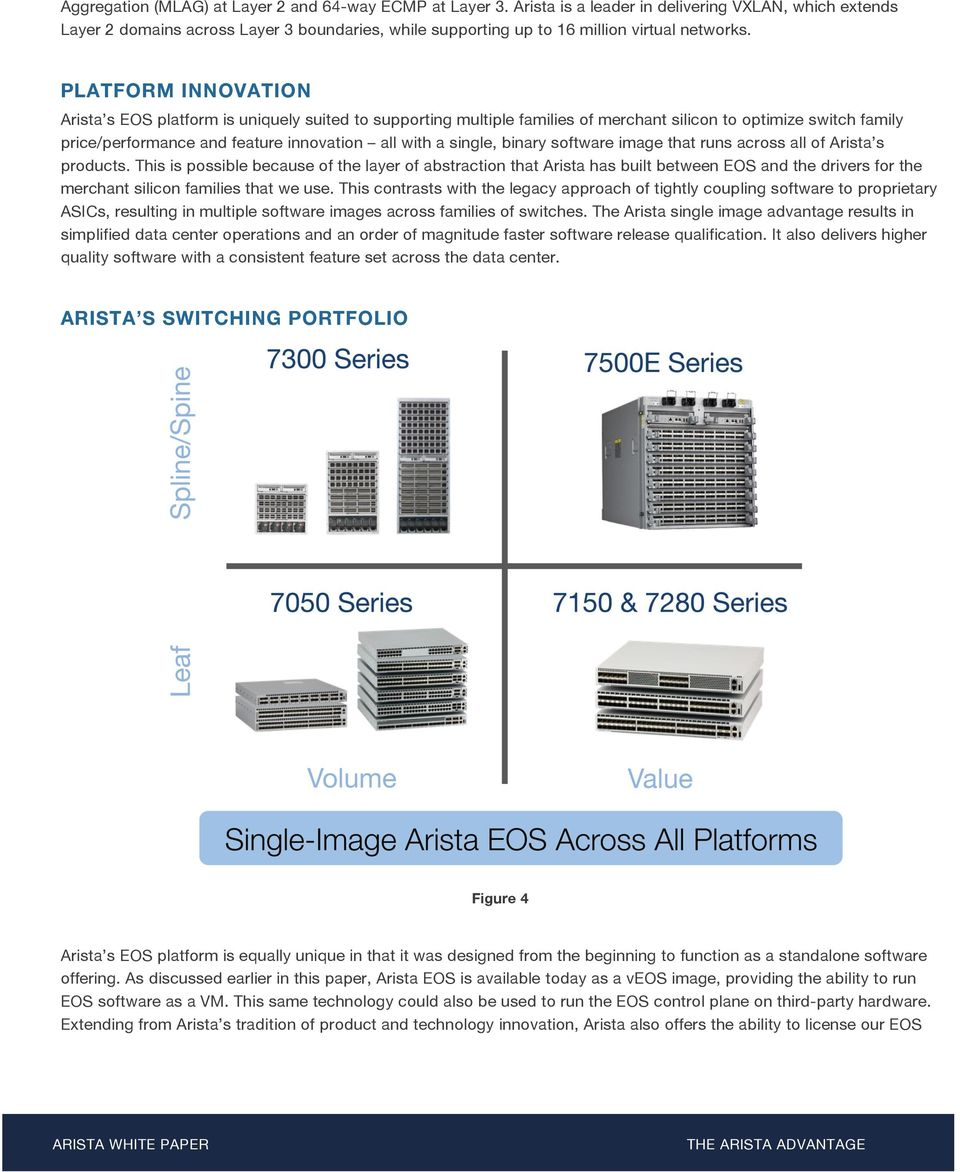 PLATFORM INNOVATION Arista s EOS platform is uniquely suited to supporting multiple families of merchant silicon to optimize switch family price/performance and feature innovation all with a single,