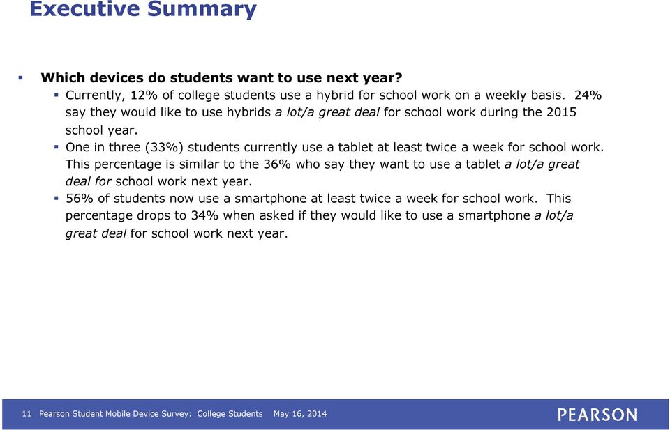 One in three (33%) students currently use a tablet at least twice a week for school work.