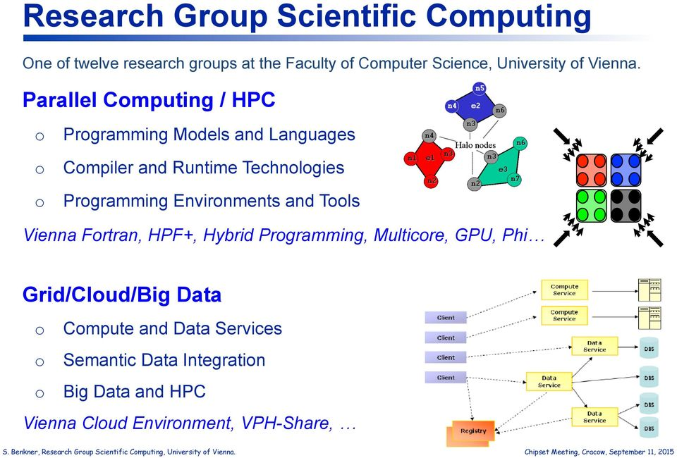 Parallel Computing / HPC o o o Programming Models and Languages Compiler and Runtime Technologies Programming