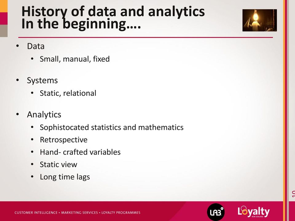 Analytics Sophistocated statistics and mathematics