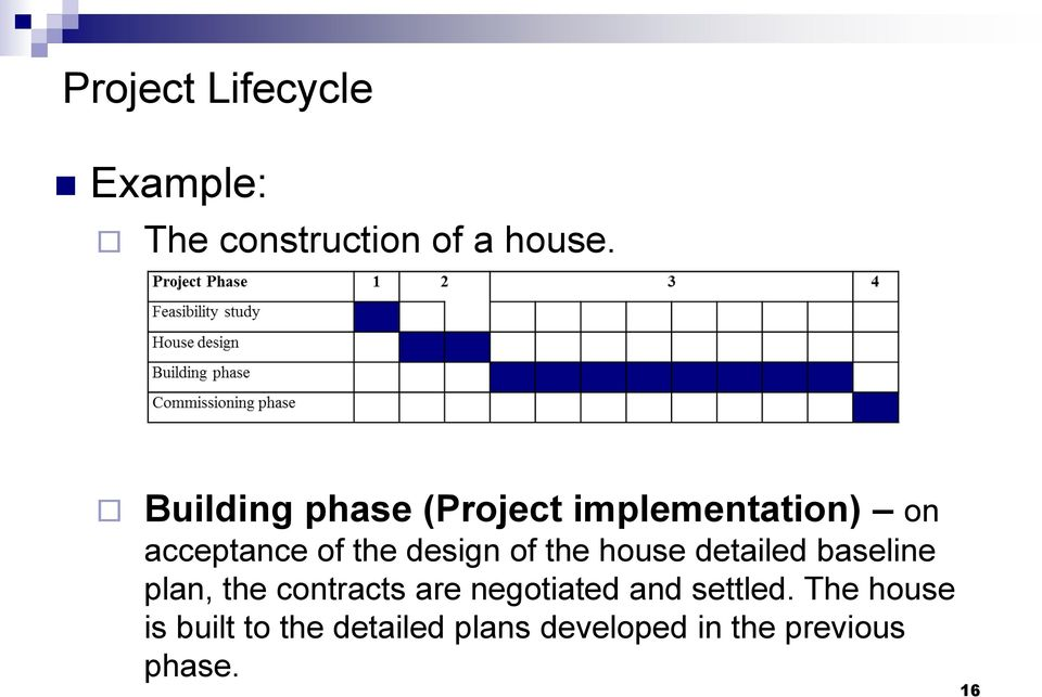of the house detailed baseline plan, the contracts are negotiated and