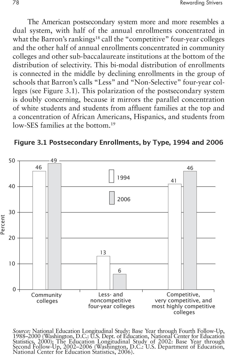 This bi-modal distribution of enrollments is connected in the middle by declining enrollments in the group of schools that Barron s calls Less and Non-Selective four-year colleges (see Figure 3.1).