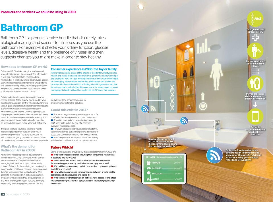 How does bathroom GP work? Dr Loo and Dr Sink take biological readings and screen for illnesses as they re used.
