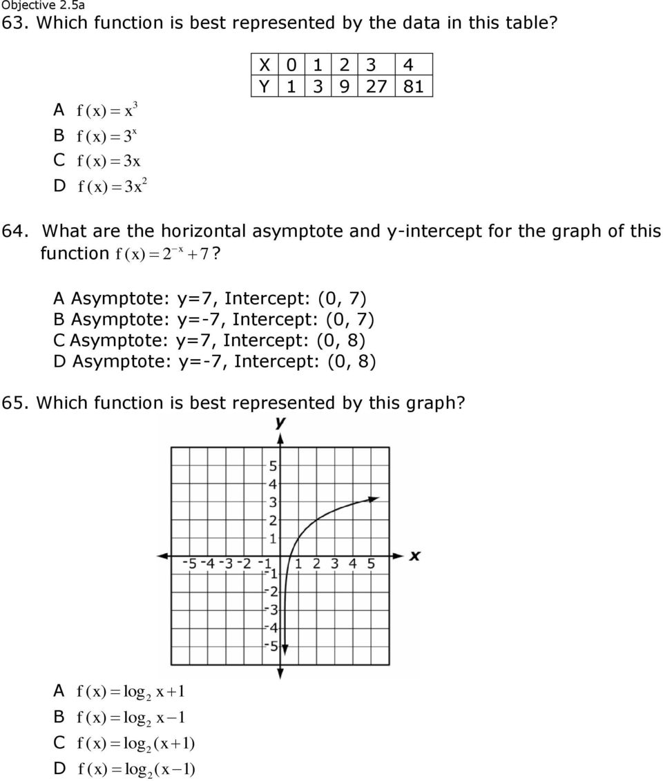 What are the horizotal asymptote ad y-itercept for the graph of this fuctio f( ) 7?
