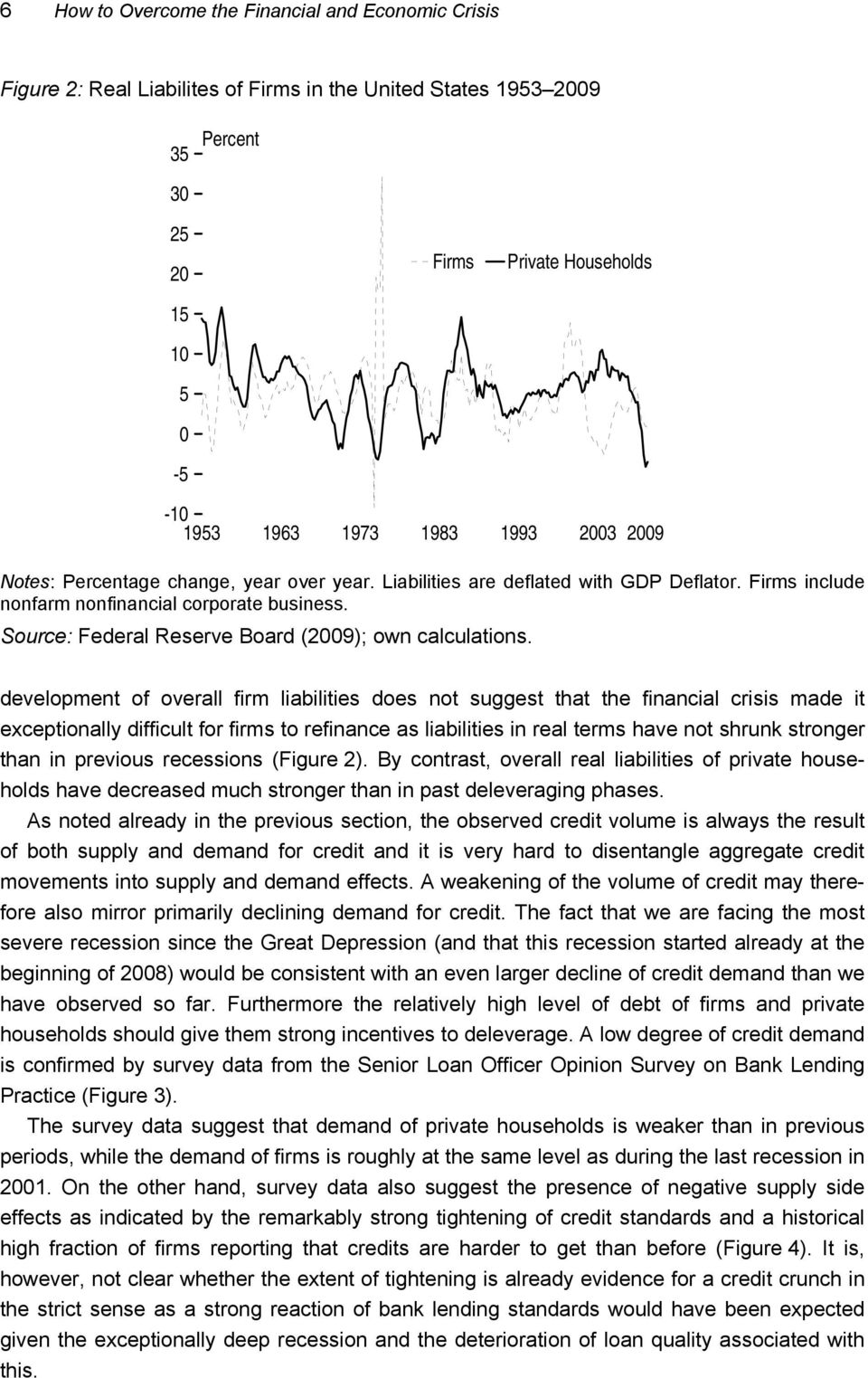 Source: Federal Reserve Board (2009); own calculations.