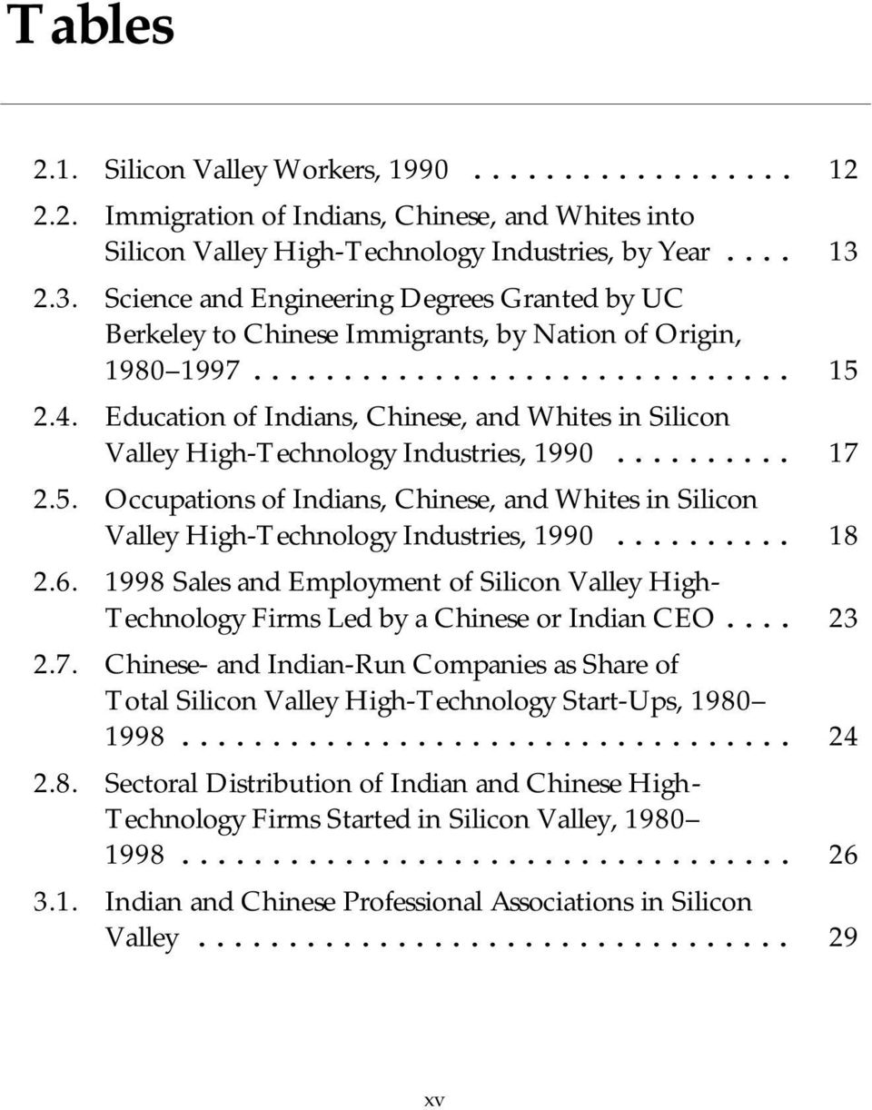 Education of Indians, Chinese, and Whites in Silicon Valley High-Technology Industries, 1990... 17 2.5. Occupations of Indians, Chinese, and Whites in Silicon Valley High-Technology Industries, 1990.