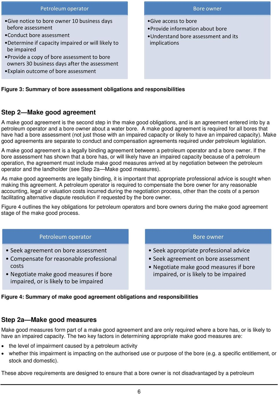 Figure 3: Summary of bore assessment obligations and responsibilities Step 2 Make good agreement A make good agreement is the second step in the make good obligations, and is an agreement entered
