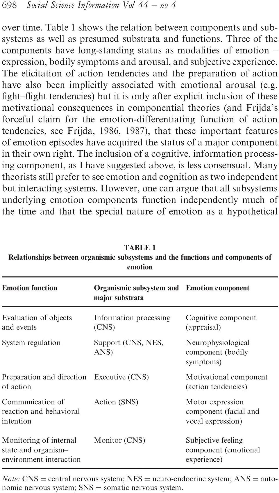 The elicitation of action tendencies and the preparation of action have also been implicitly associated with emotional arousal (e.g.