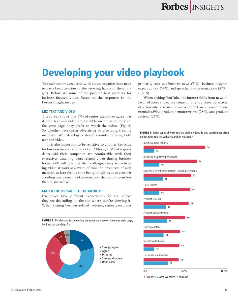 Mix text and video The survey shows that 59% of senior executives agree that if both text and video are available on the same topic on the same page, they prefer to watch the video. (Fig.