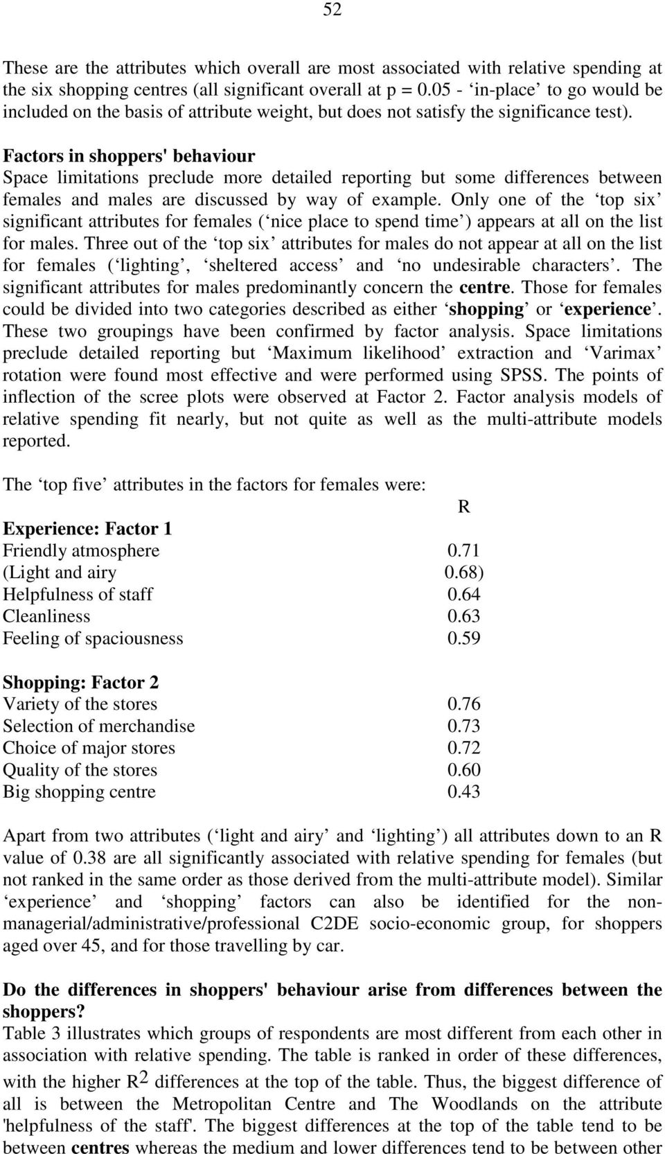 Factors in shoppers' behaviour Space limitations preclude more detailed reporting but some differences between females and males are discussed by way of example.
