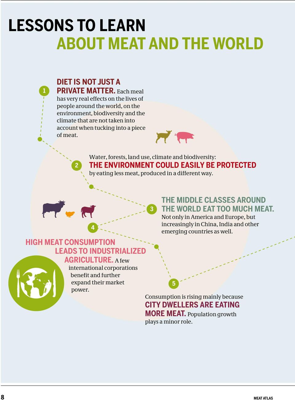 2 Water, forests, land use, climate and biodiversity: THE ENVIRONMENT COULD EASILY BE PROTECTED by eating less meat, produced in a different way.