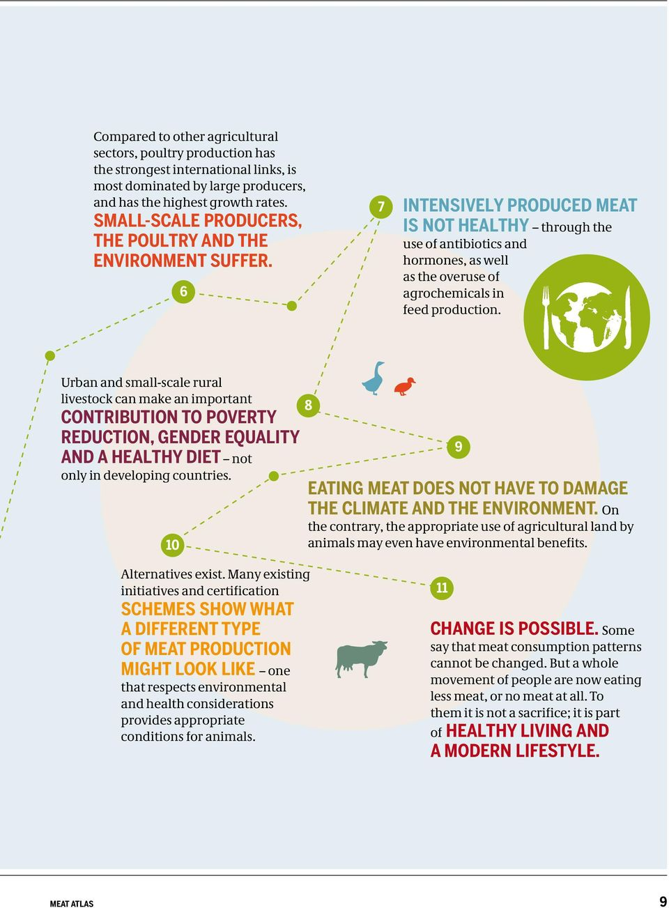 6 7 INTENSIVELY PRODUCED MEAT IS NOT HEALTHY through the use of antibiotics and hormones, as well as the overuse of agrochemicals in feed production.